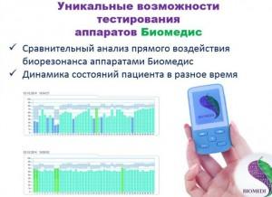 Биорезонансный интеллектуальный сканер