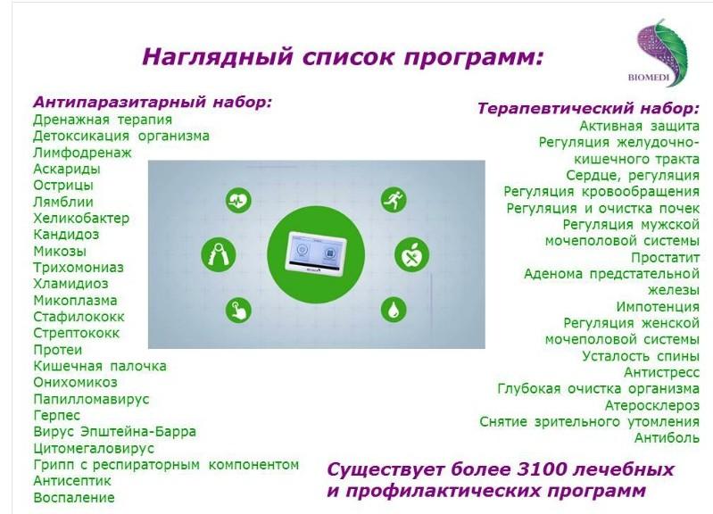 наборы программ приборов Биомедис