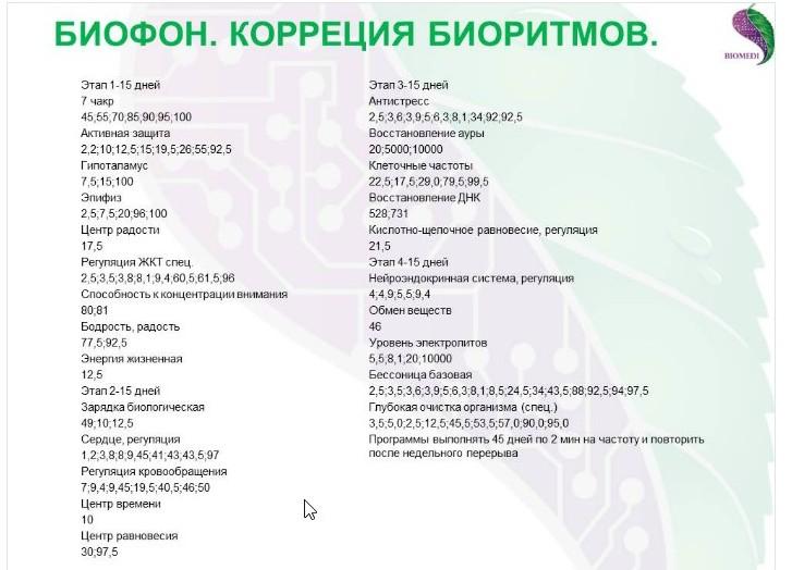 программа коррекции биритмов на Биофон