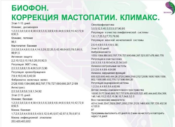 биофон-климакс программа