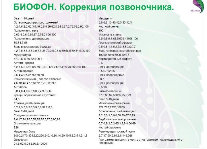 программа-коррекция позвоночника для прибора Биофон
