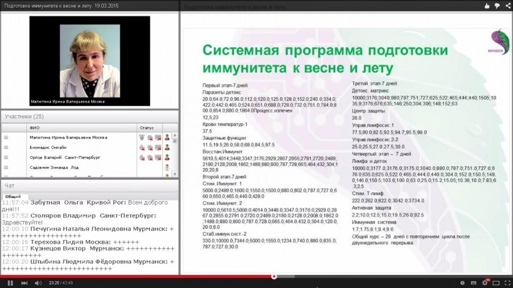 Подготовка иммунитета к весне и лету. 19.03.2015 -
