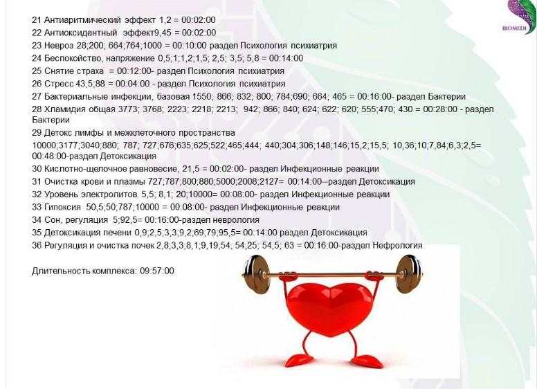 биоф и здор сердце программа2