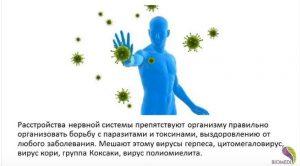 тревоги и фобии